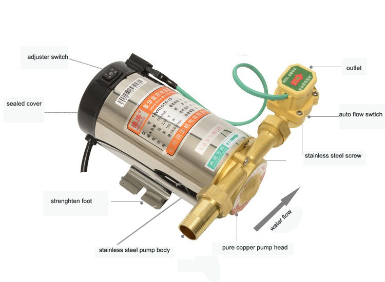 Water Heater Repair – Cost Factors